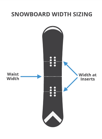 How Important Is Snowboard Width Sizing And How Do I Get It Right