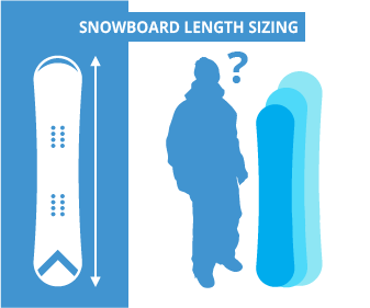 Choosing Snowboard Length: How to Make Sure You Get It Right