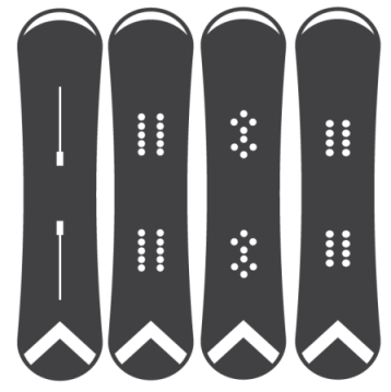 snowboard and binding compatibility
