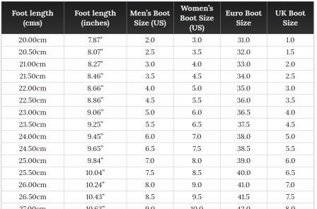 Snowboard boot sizes conversion charts