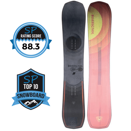 Rossignol One LF Review